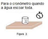 teste-permeabilidade fig.3